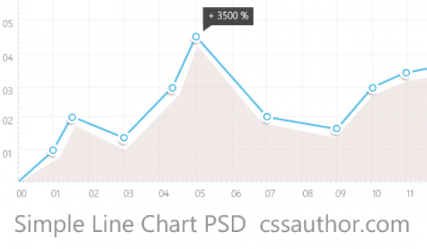 Beautiful Simple Line Chart PSD for Free Download - cssauthor.com