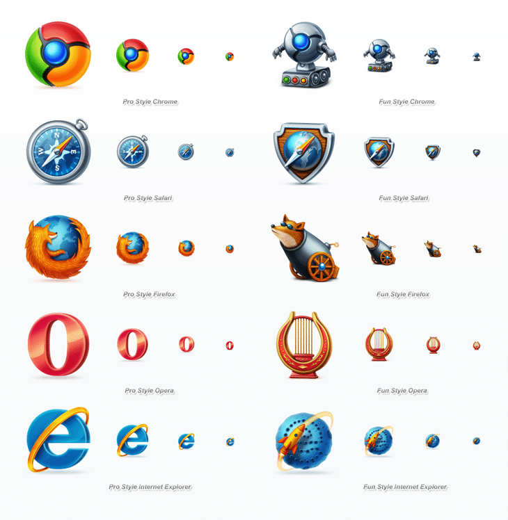 Web Browsers Icon Set (10 icons)