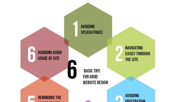 Six Basic Tips for Good Website Design