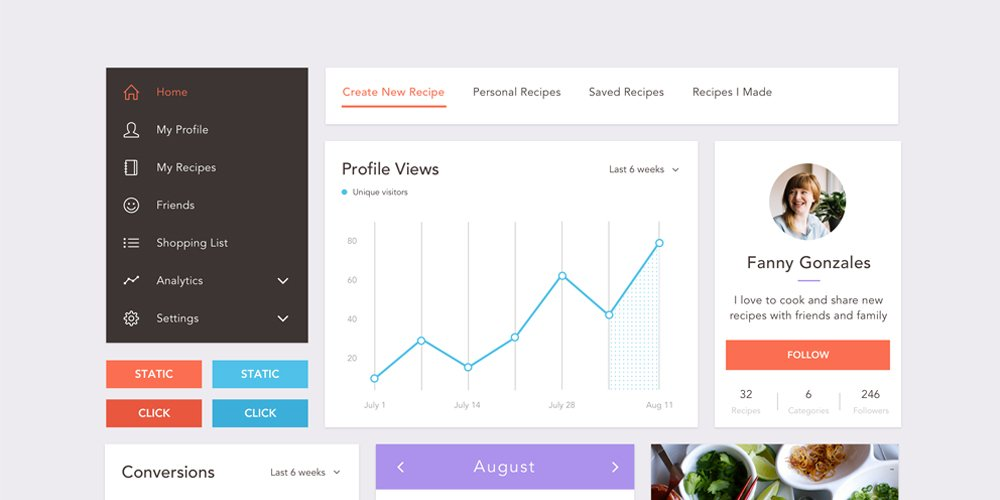 Recipe Webapp Sketch UI Kit