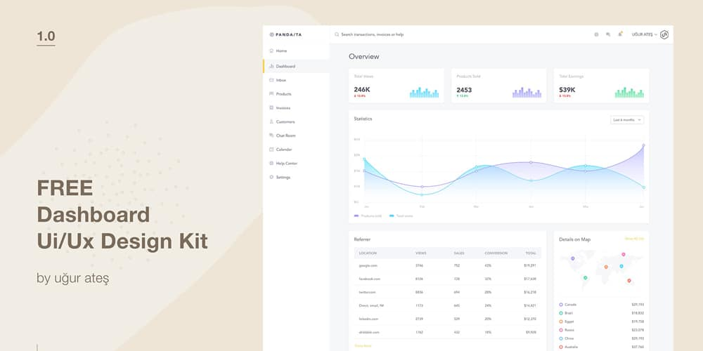 Dashboard Ui Ux Kit for Store Sales