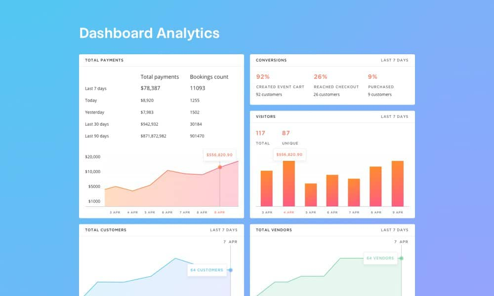 Free Dashboard Analytics UI for Sketch APP