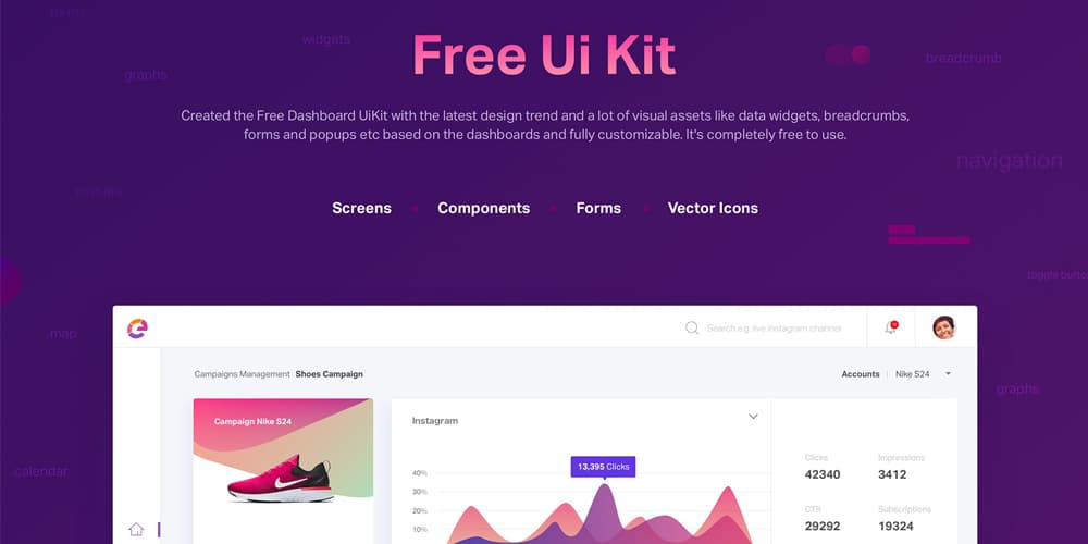 Free Dashboard UI for Sketch App