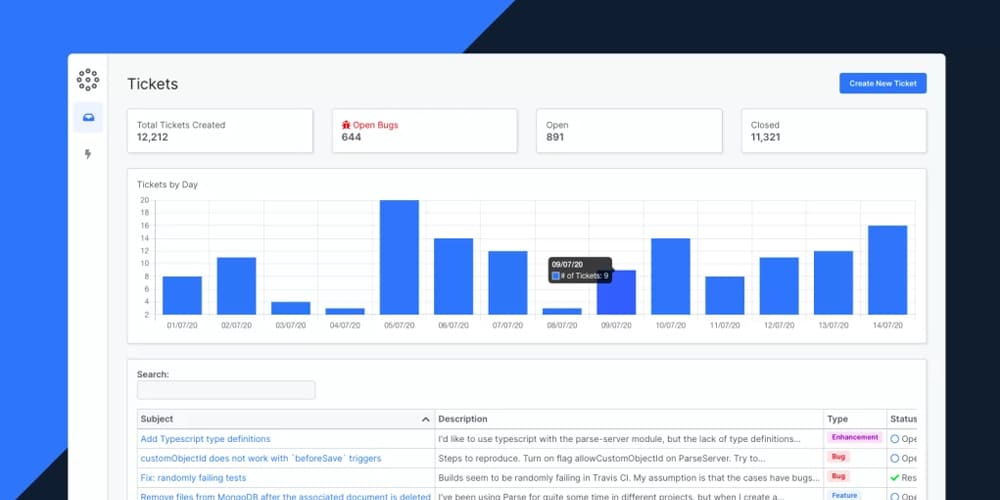 Free HTML Dashboard Template