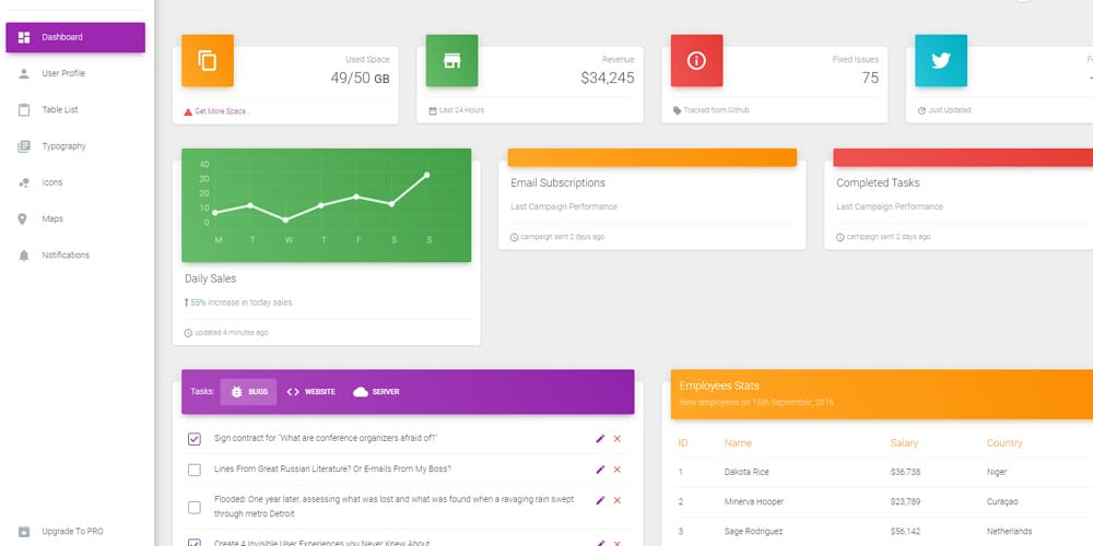 Free Material Bootstrap 4 Admin Dashboard
