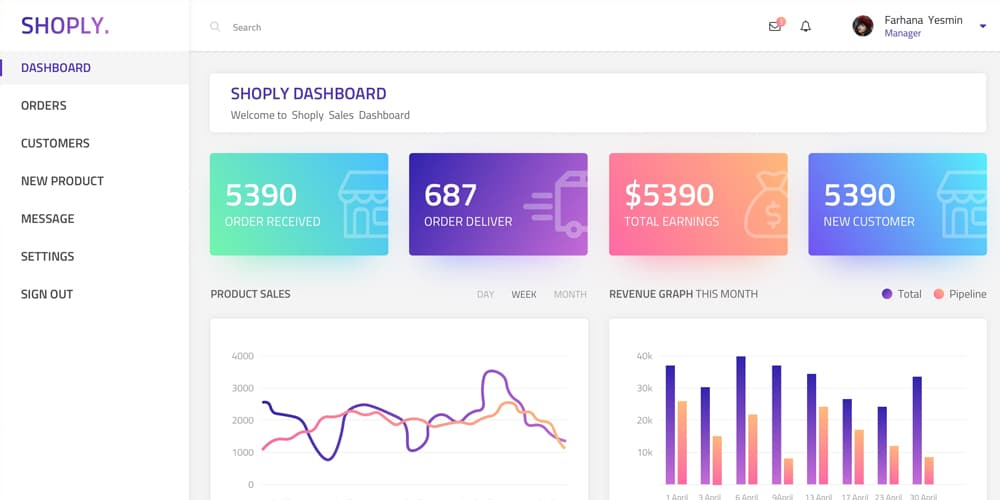 Free Shoply Dashboard UI