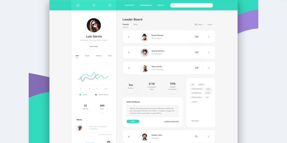 Leaderboard Dashboard PSD