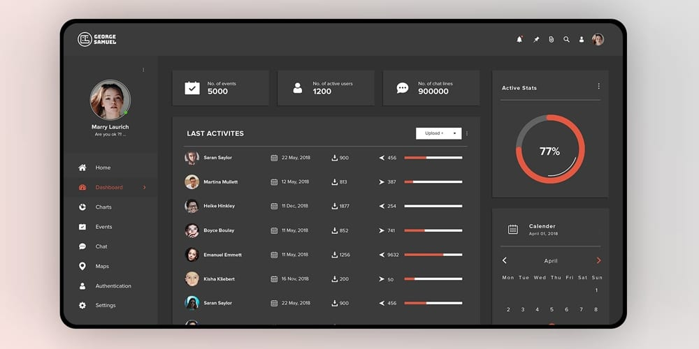 Monitoring Dashboard UI PSD