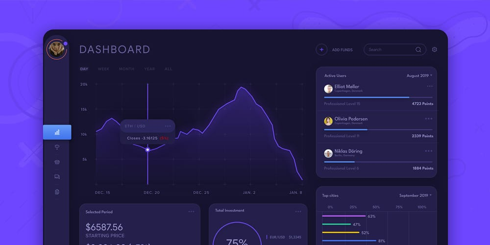 Stock Analytics dashboard Design