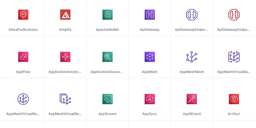 Amazon Web Services Icons