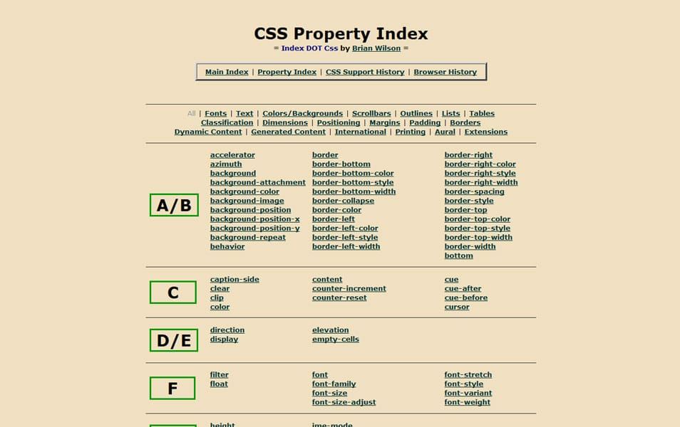 CSS Property Index