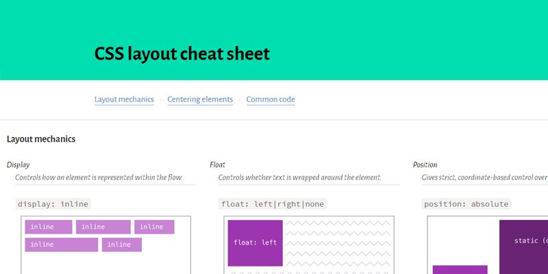 CSS layout cheat sheet
