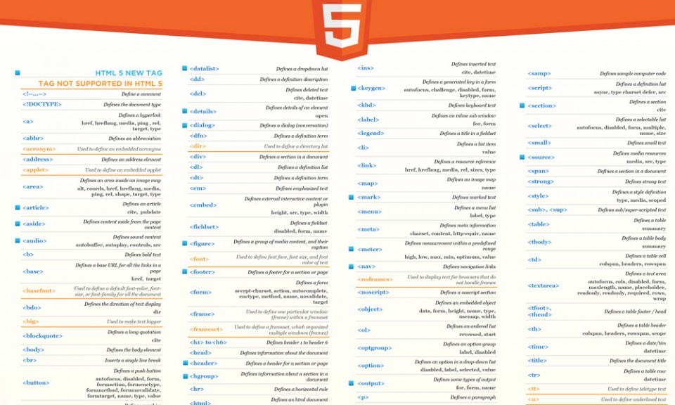 Html Tags List With Examples Pdf Free Download - fertodonnemachines