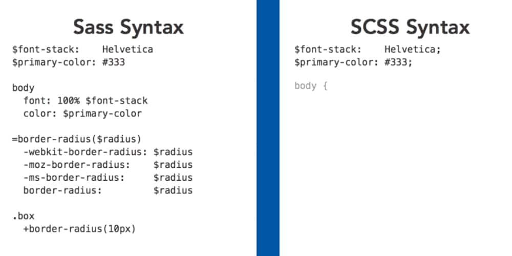 Convert CSS to SCSS