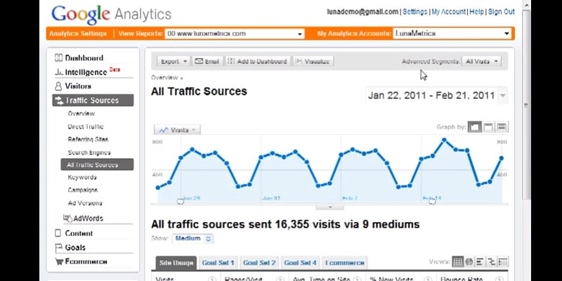 Google Analytics Tutorials