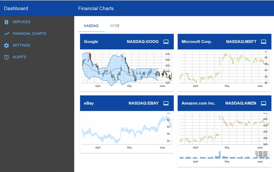 AngularJS Material Design ECMA6 Dashboard