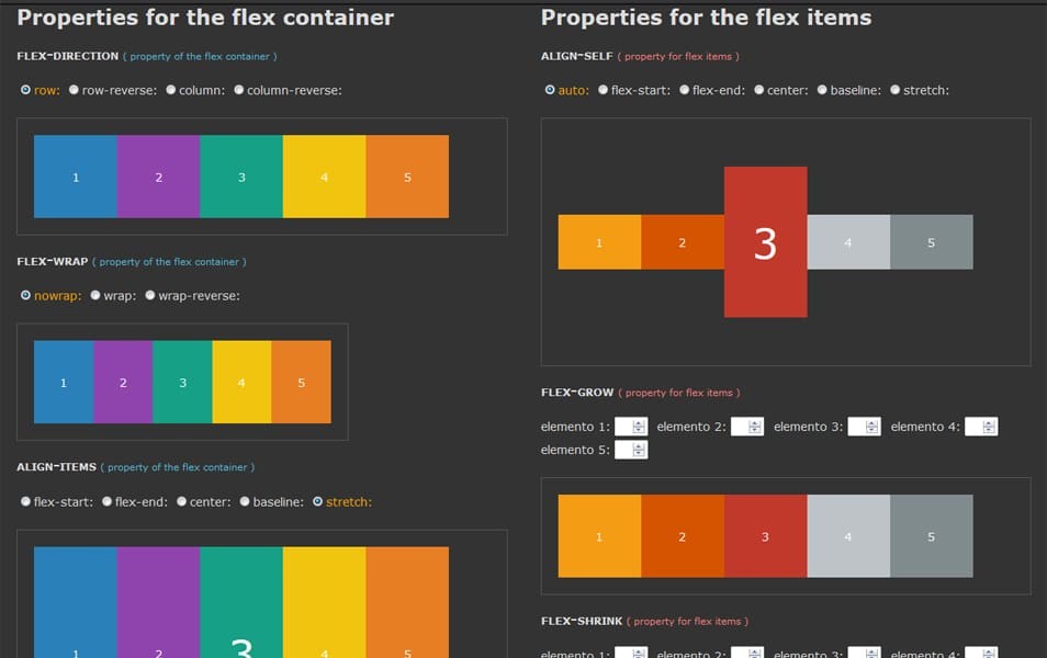 Properties for the flex container