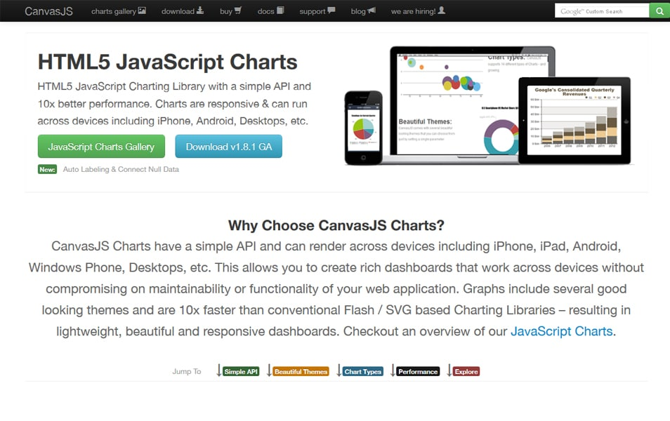 CanvasJS