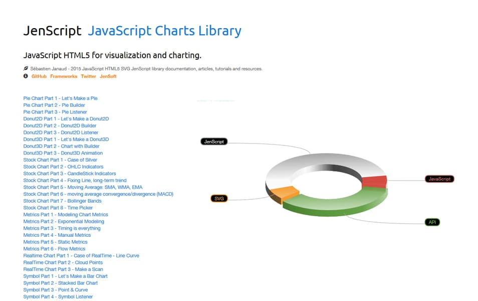 50+ Best JavaScript Charting Libraries » CSS Author