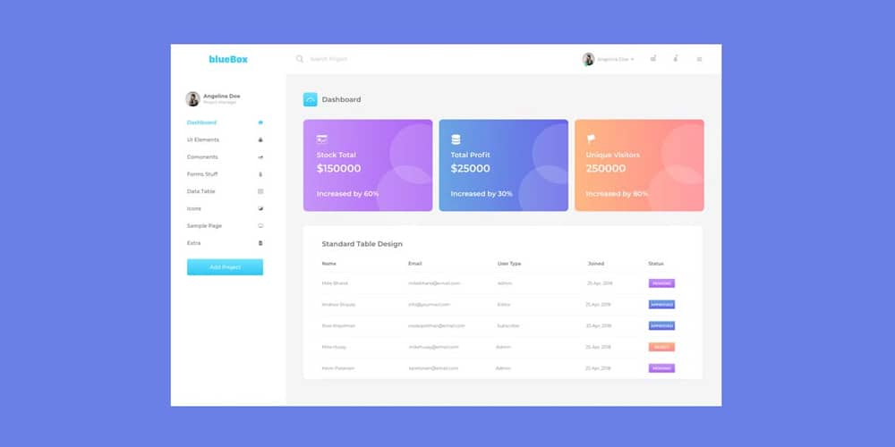 Admin Dashboard Template for Adobe XD