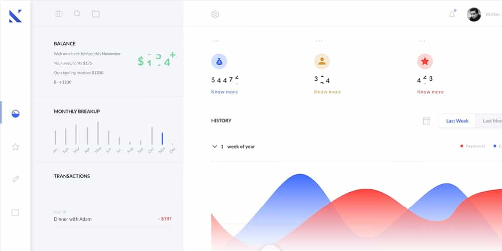 Animated Dashboard Template
