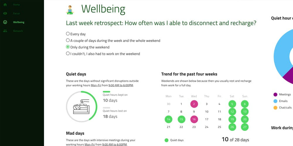 Wellbeing Dashboard Template