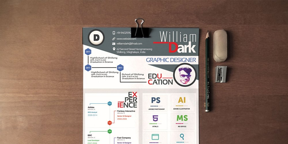 Free Resume Template PSD with Cover Letter