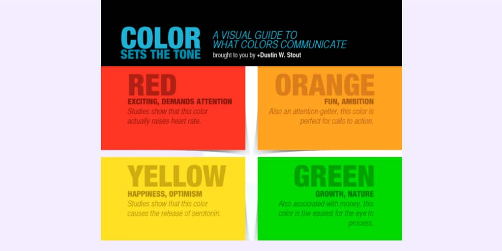 A Visual Guide to What Colors Communicate