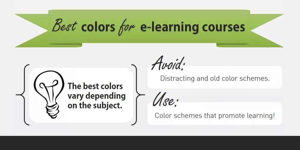 Color Schemes in e-Learning