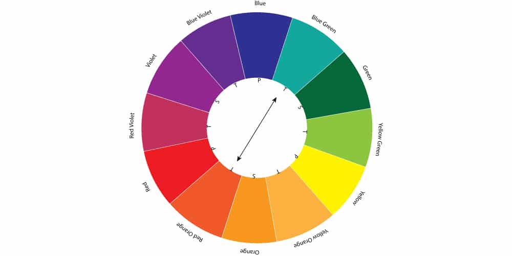 Color Theory Principles