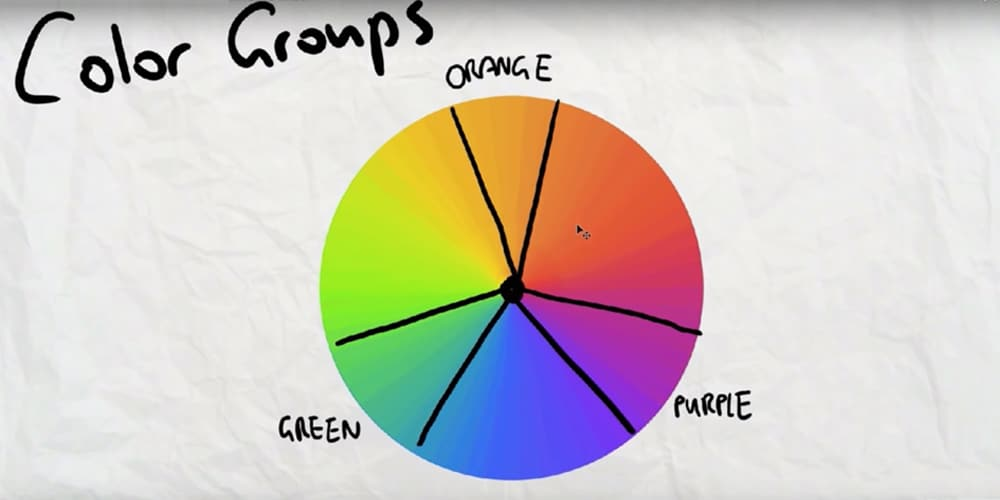 Learn Color Theory Infographs