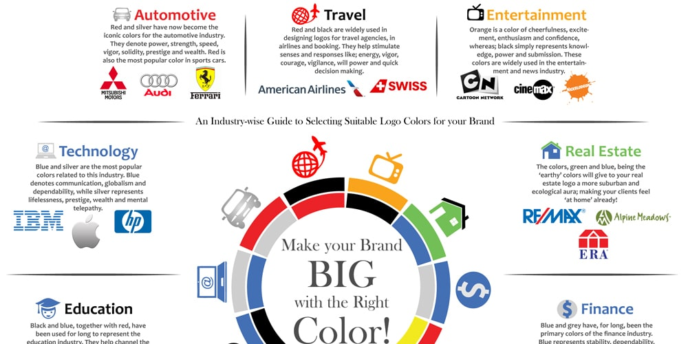 Color Your Brand Industry-wisely