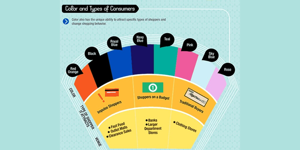 How to Choose a Good Color Scheme For a Website