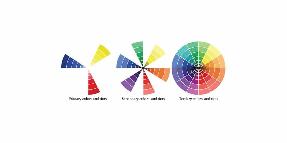 Principles of Color and the Color Wheel