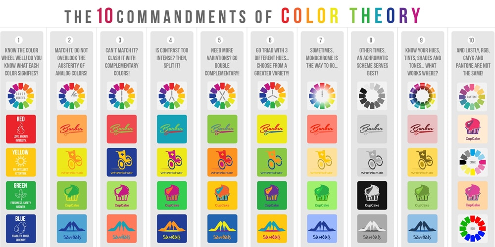 The 10 Commandments of Color Theory