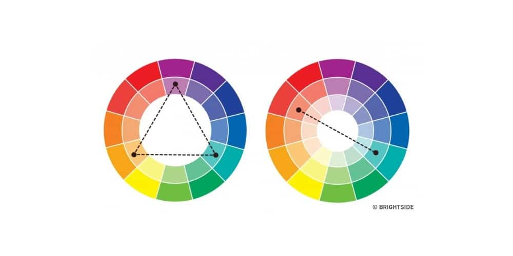 Ultimate Color Combinations Cheat Sheet