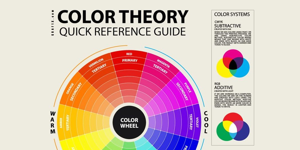 Color Theory Wheel White