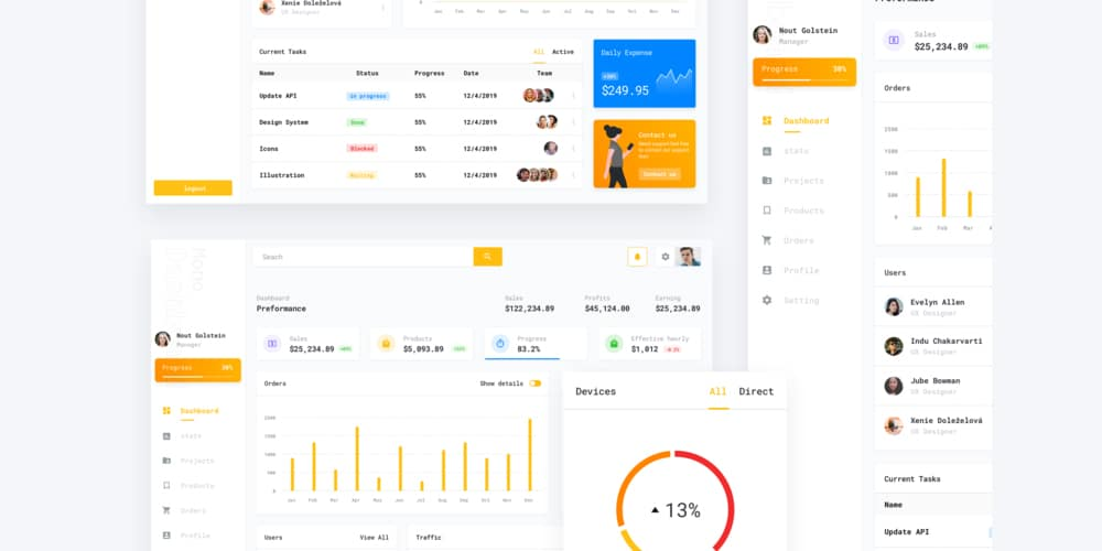 Dashboard UI kits for Sketch App