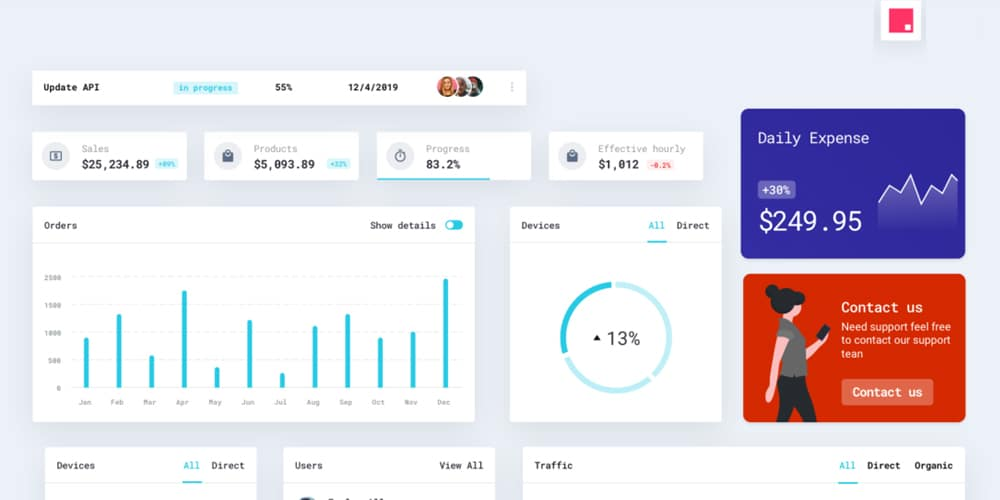 Sales Dashboard Ui Kit
