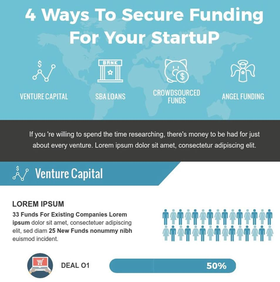 4 Ways to Secure Funding for Your Startup