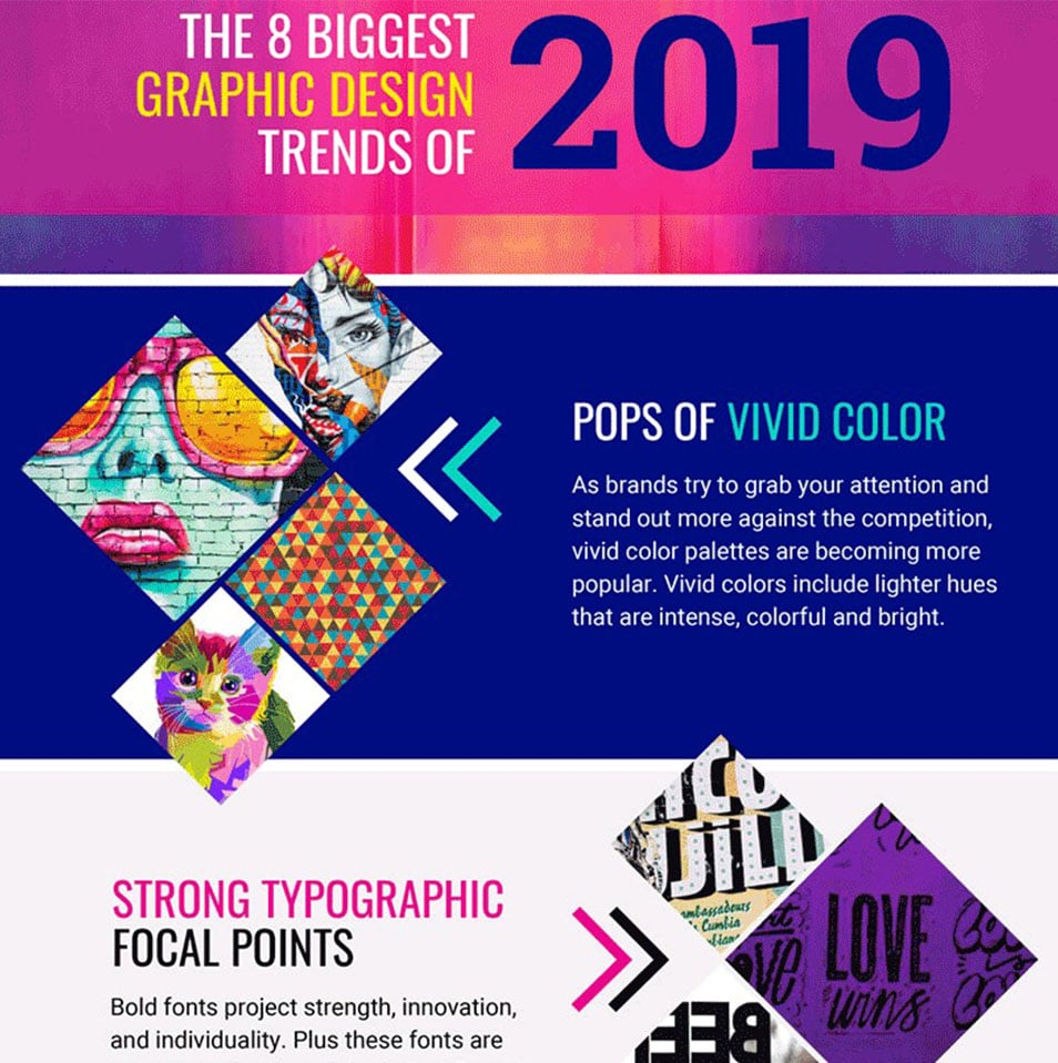 Graphic Design Trends Infographic Template
