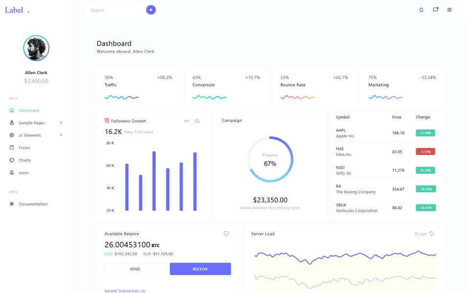 Label Free Bootstrap 4 Admin Template