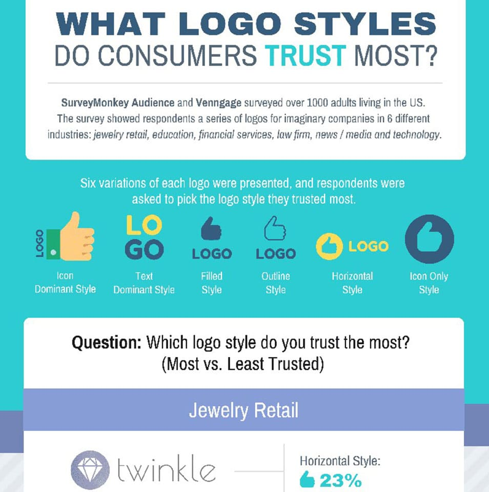 Trusted Logo Styles Infographic Template