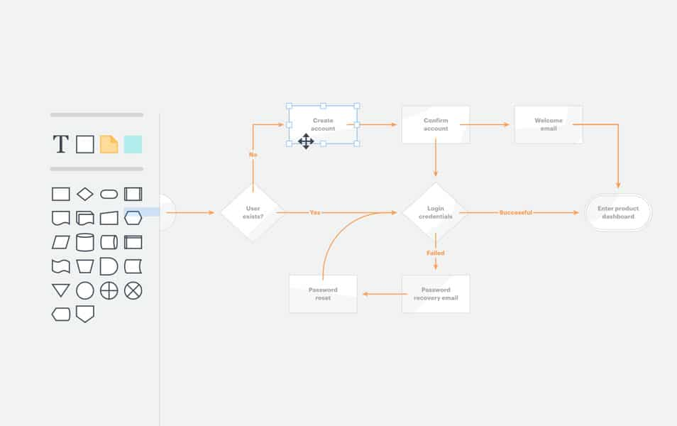 Lucidchart Mind Mapping Tool