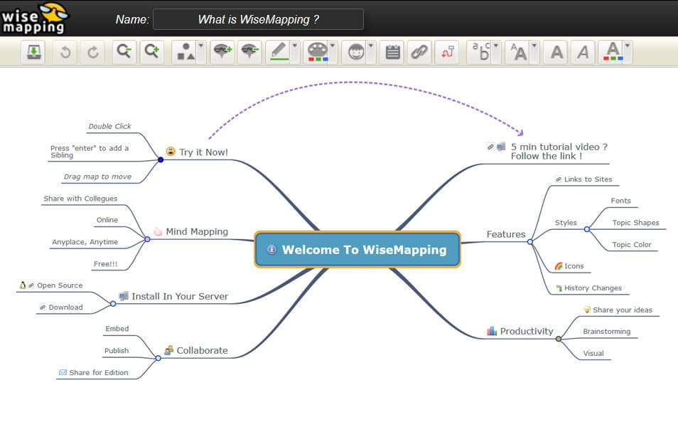 WiseMapping - Mind Mapping Tool