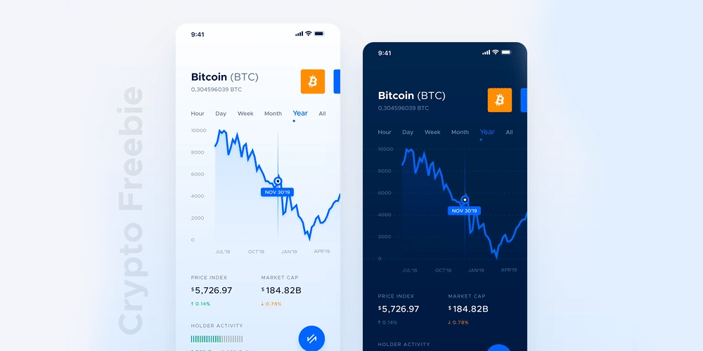 Crypto Mobile App Template