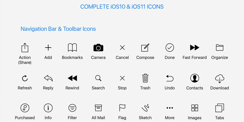 Complete Native iOS10 and iOS11 Icons