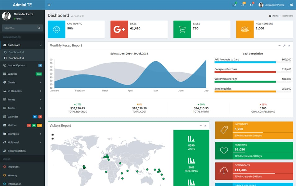 AdminLTE - Plantilla de administración de Bootstrap 4