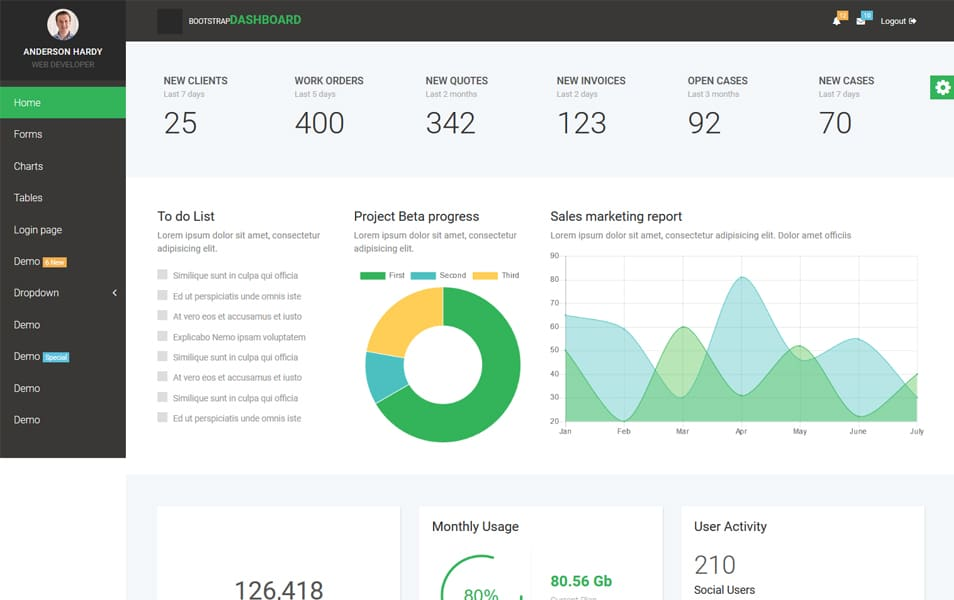 Panel de administración de Bootstrap 4