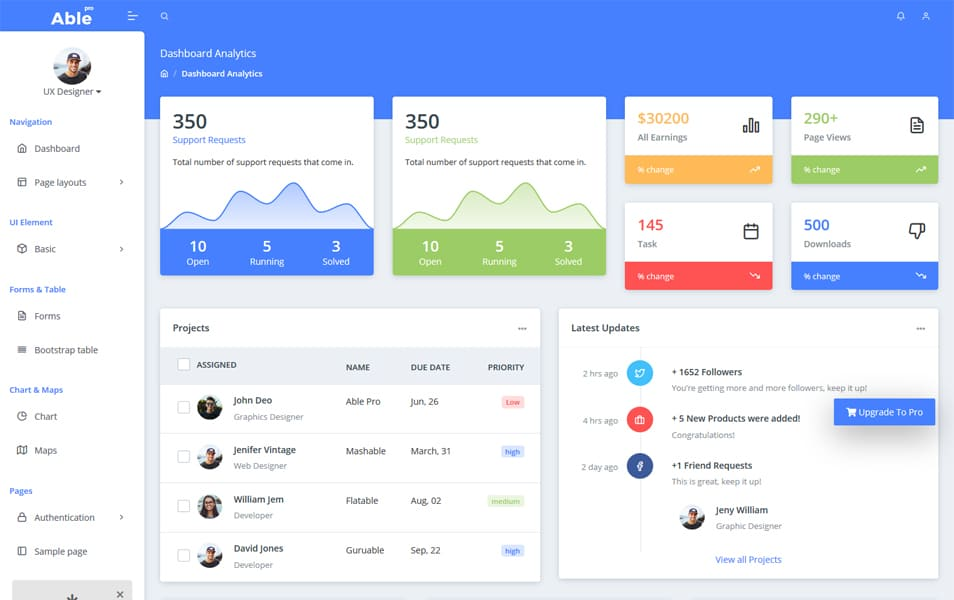 50+ Free Bootstrap 4 Admin Dashboard Templates 2020 1